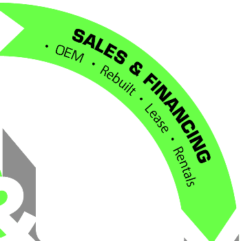 Sales and Finance